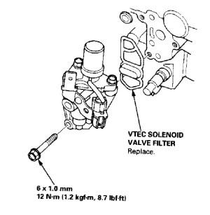 Vtec Solenoid Issue  HondaTech  Honda Forum Discussion