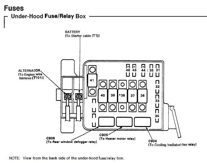 1993 Honda Civic Si Fuse Diagram - Data Wiring Diagrams •