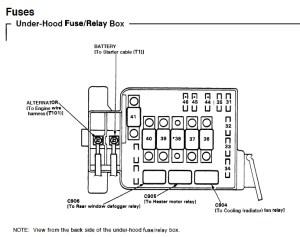 92 civic alternator issues  HondaTech  Honda Forum