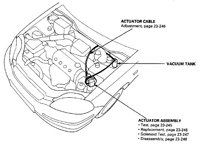 Diagram 02 Honda Accord Wiring Diagram