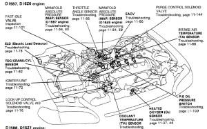Blown ECU fuse  HondaTech
