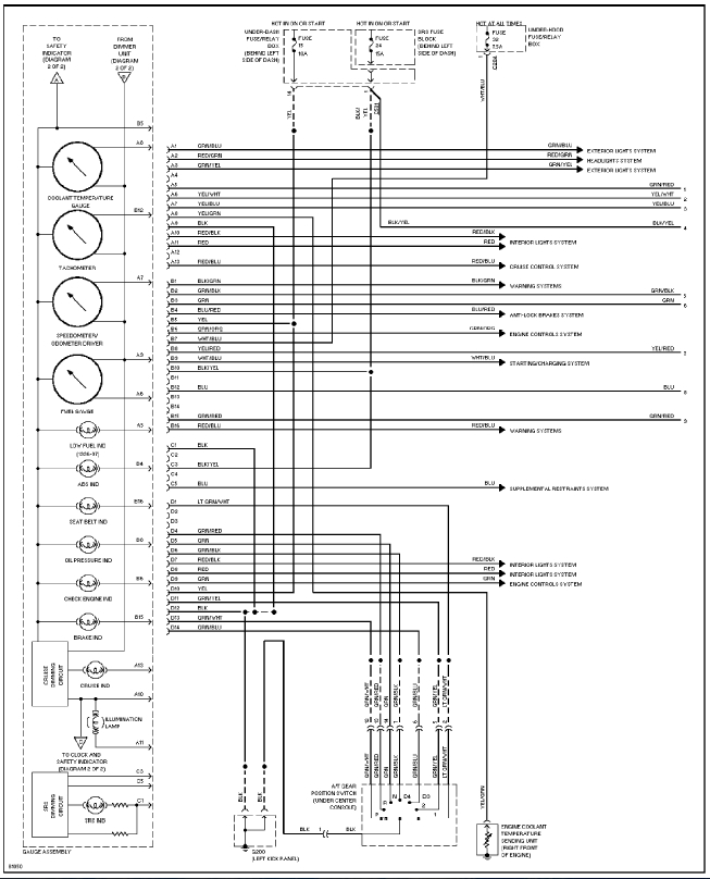 366889d1401334099 del sol cluster wiring diagram pinout picture_8539?resize=653%2C808 wiring diagram for 2000 honda accord radio wiring diagram,Honda Cub Wiring Diagram