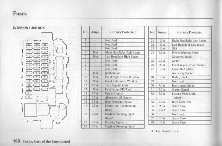 honda 1992 interior fuse box   28 wiring diagram images