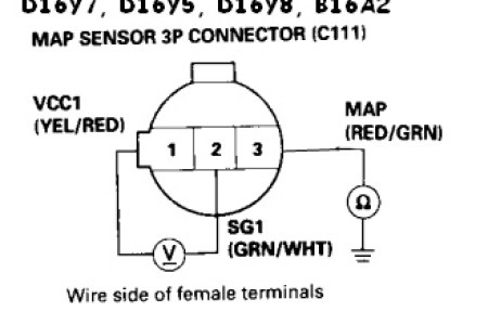 Cool map nsor pigtail wiring diagram images best image diagram map sensor wiring diagram engine 4k pictures 4k pictures full swarovskicordoba Choice Image
