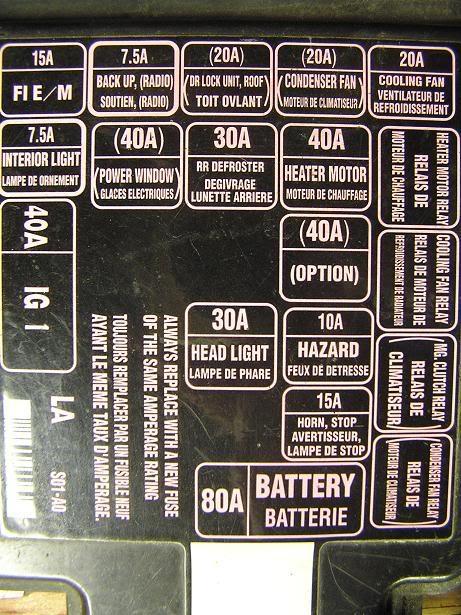Diagram Honda Civic Fuse 97