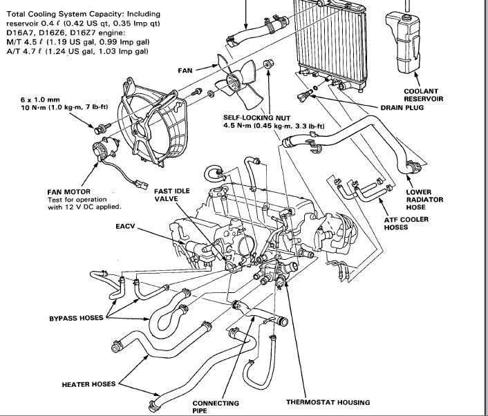 1991 Acura Integra 1 8l Full Engine Diagram • Wiring