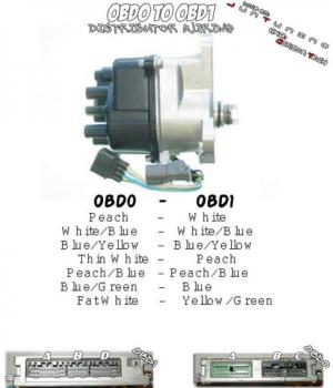 OBD0 to OBD1 Distributor Wiring  Page 2  HondaTech  Honda Forum Discussion