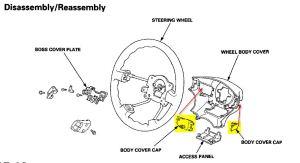 Removing steering wheel cover  HondaTech  Honda Forum