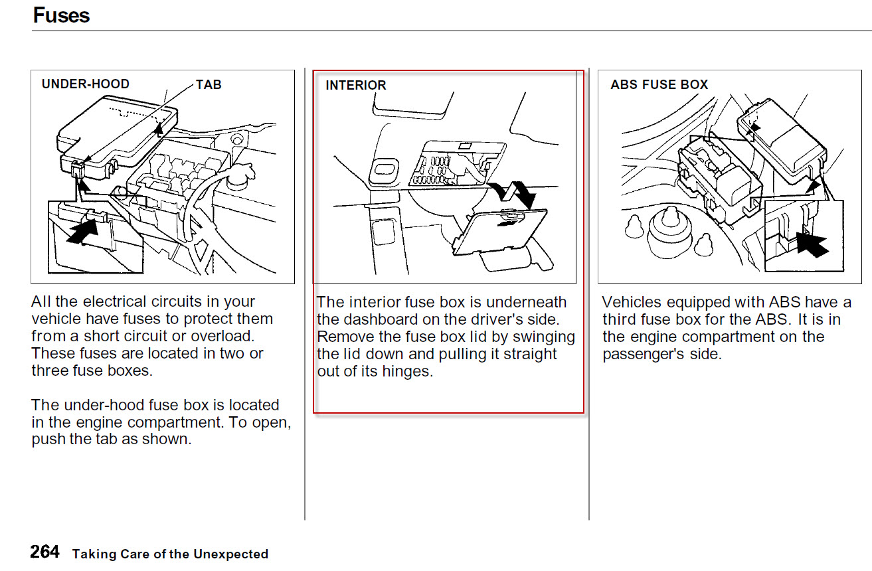Honda Cr V Fuse Box Diagram. Honda. Wiring Diagram Images