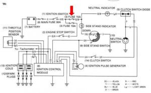 cbr f3 problem  HondaTech