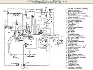 need 93 prelude vacuum diagram!  HondaTech  Honda Forum