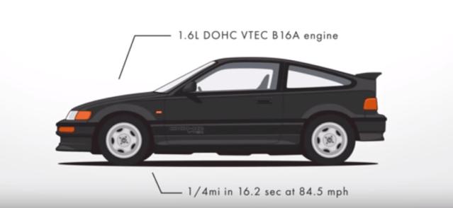 Honda-tech.com Honda Civic Hatchback Evolution Donut Media