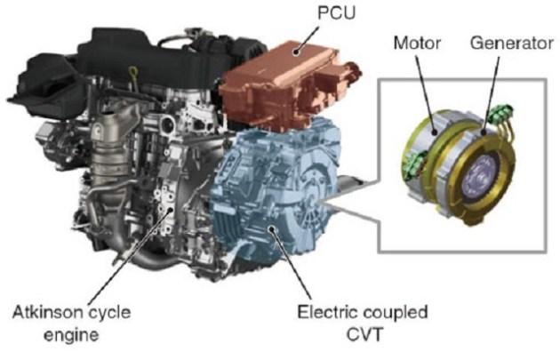2022 Honda Vezel hybrid