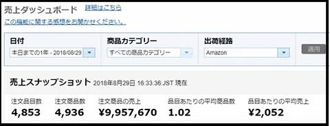 Amazon返金理由・返品件数12-1
