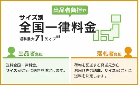 ヤフネコパック&ゆうパック新料金0-1