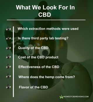 What we look for in best CBD