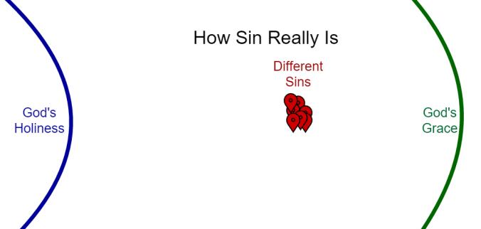 Sin 2