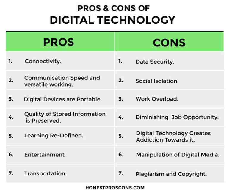 Pros and Cons of Digital Technology