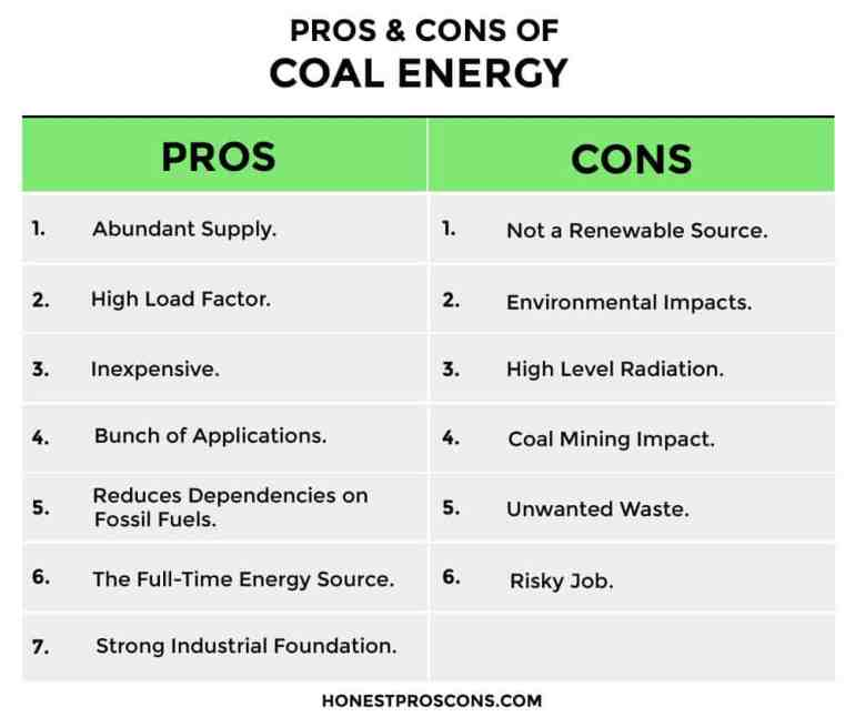 Pros and Cons of Coal Energy