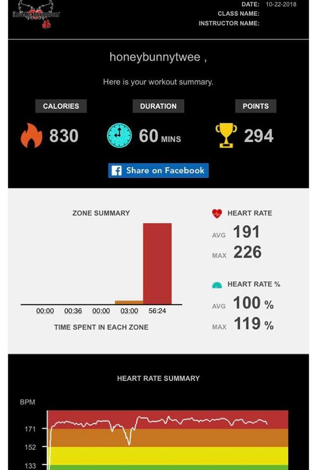 kickboxing heart rate