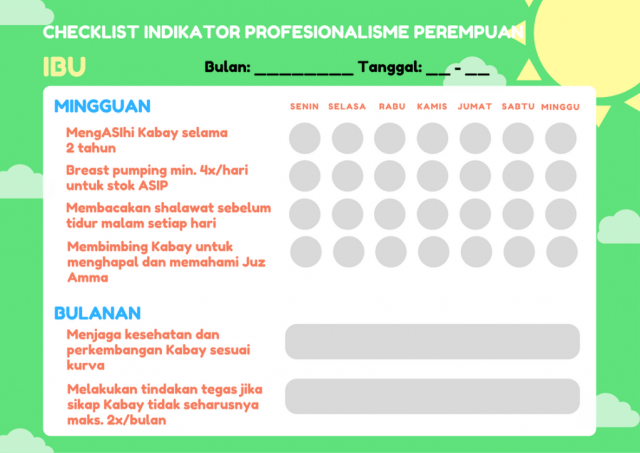 indikator-ibu-nhw2-kelas-matrikulasi-iip-batch-6-honeymoonjournal-dotcom