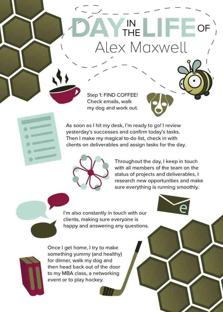Alex Maxwell Honeypot Marketing