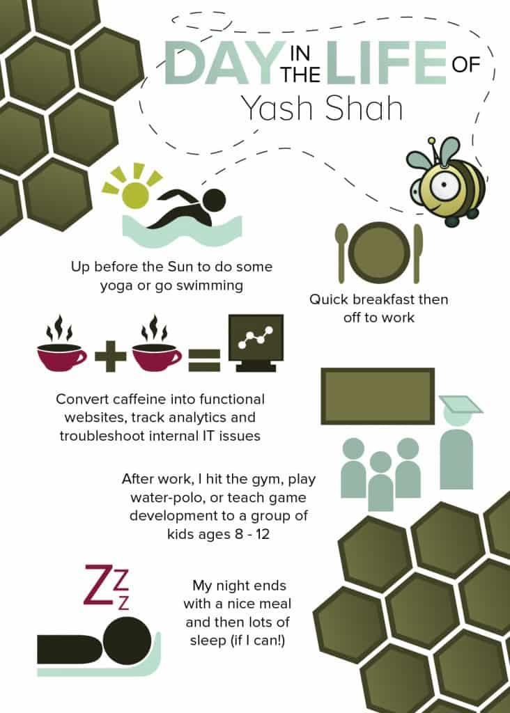 Yash Shah Honeypot Marketing