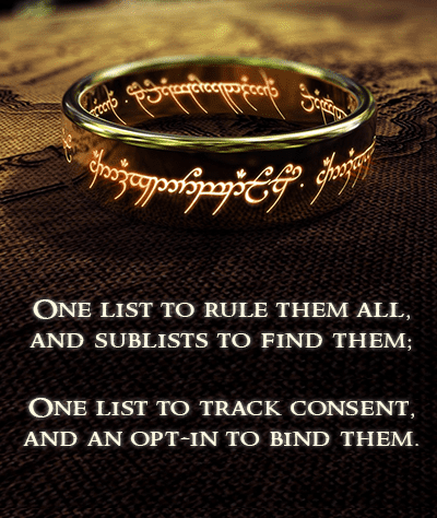list segmentation lord of the rings meme