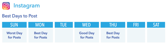 What are the best days to post on instagram?