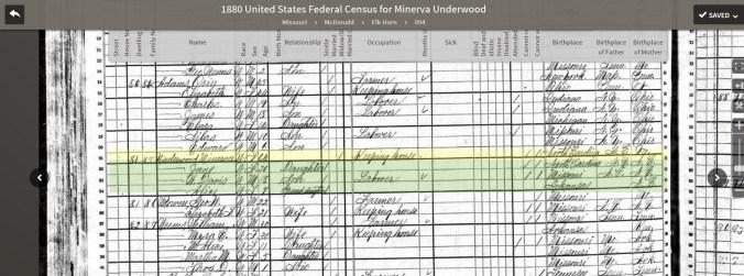 1880 Minerva Underwood census