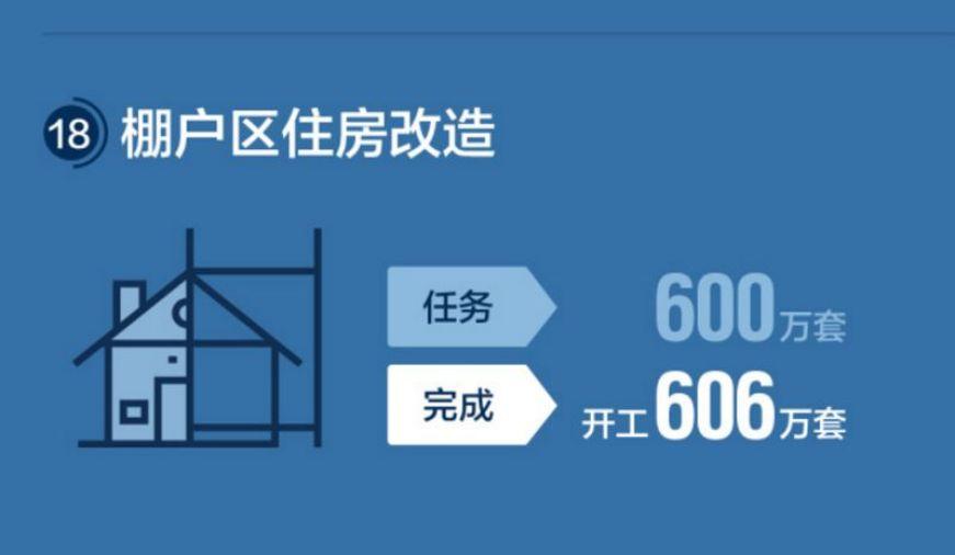 chinese gov infographics