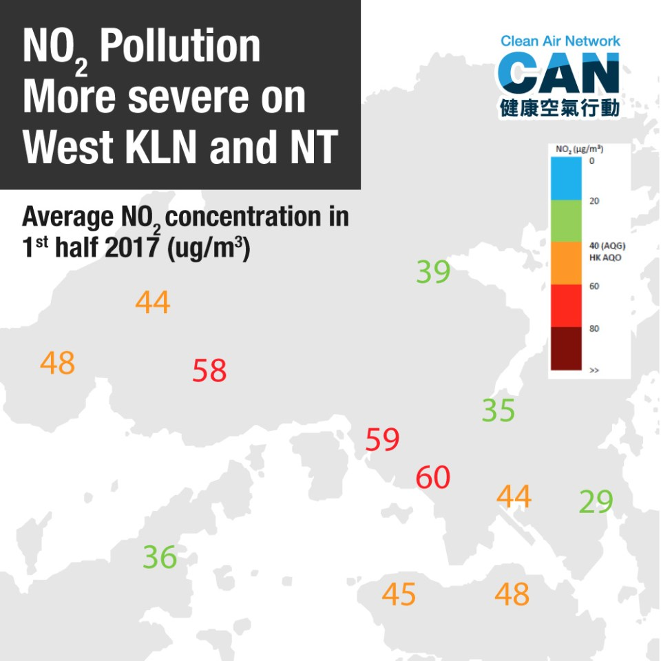 NO2 in West Kowloon and the New Territories.