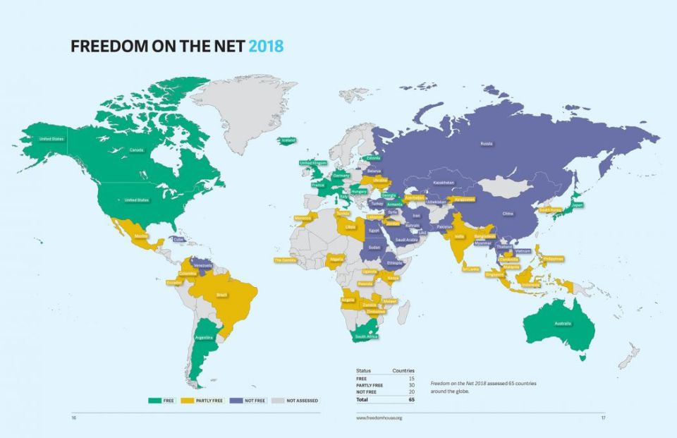 Freedom House Freedom on the net 2018