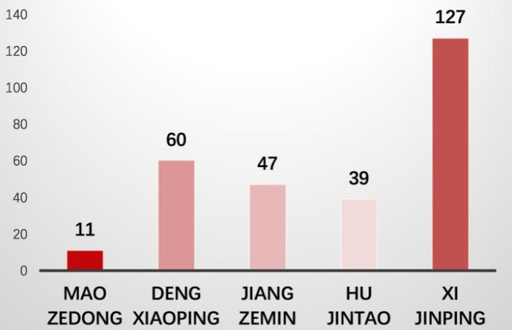 people's daily xi jinping