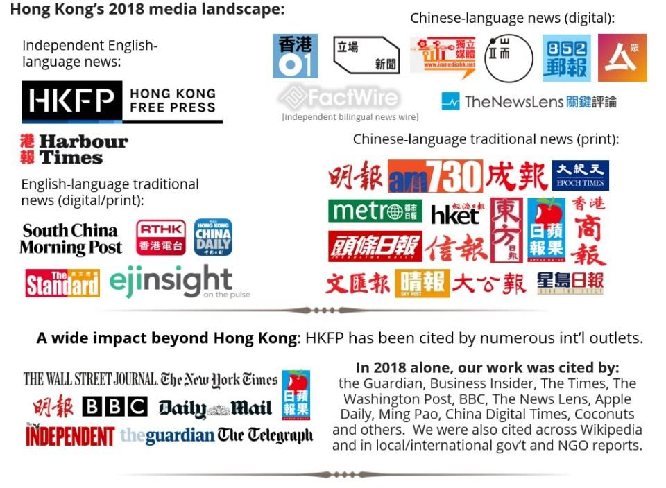 2018 hong kong meida landscape