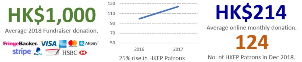 transparency hkfp report 2017