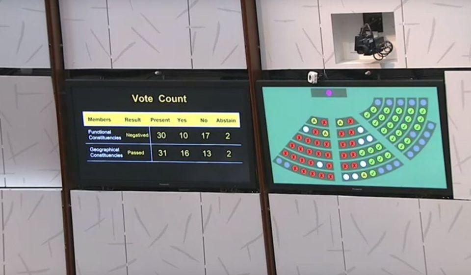 voting result Hung Hom station