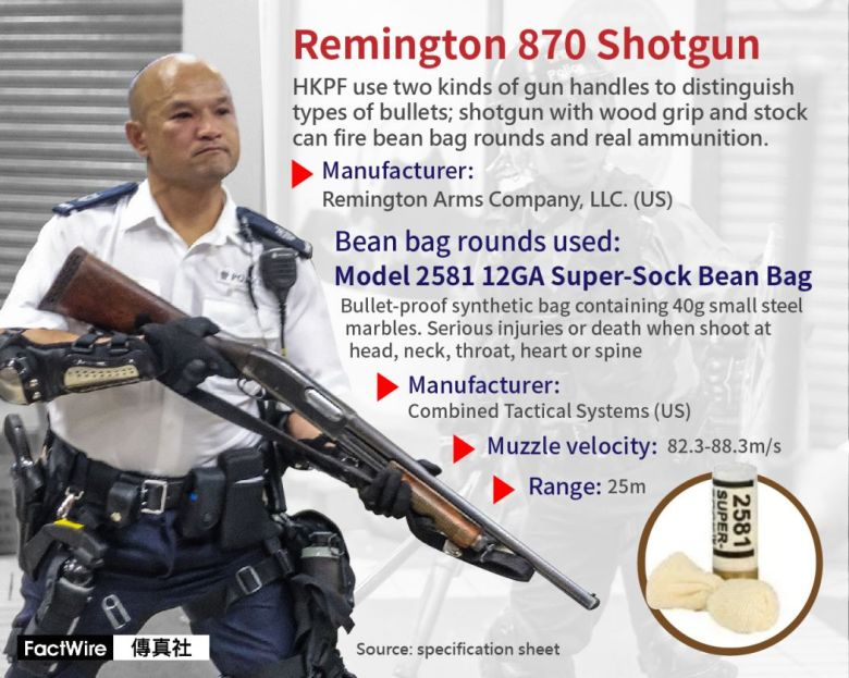 Remington Hong Kong protest shotgun