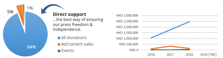hkfp transparency report