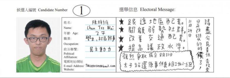 Chan Tsz-wai district council