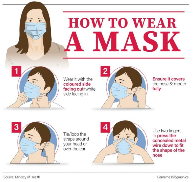 masks how to