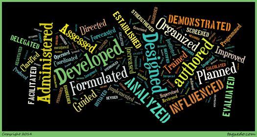 Power Verbs Word Cloud
