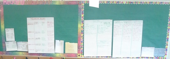 my literacy bulletin boards