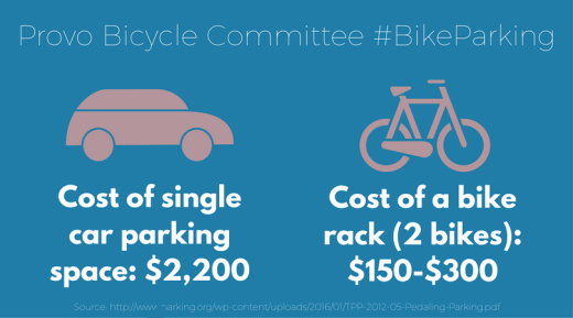 Cost of single car parking space_ $2,200 (1)