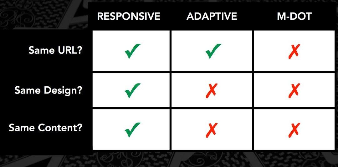 Adaptive Content, Context, and Controversy – Karen McGrane