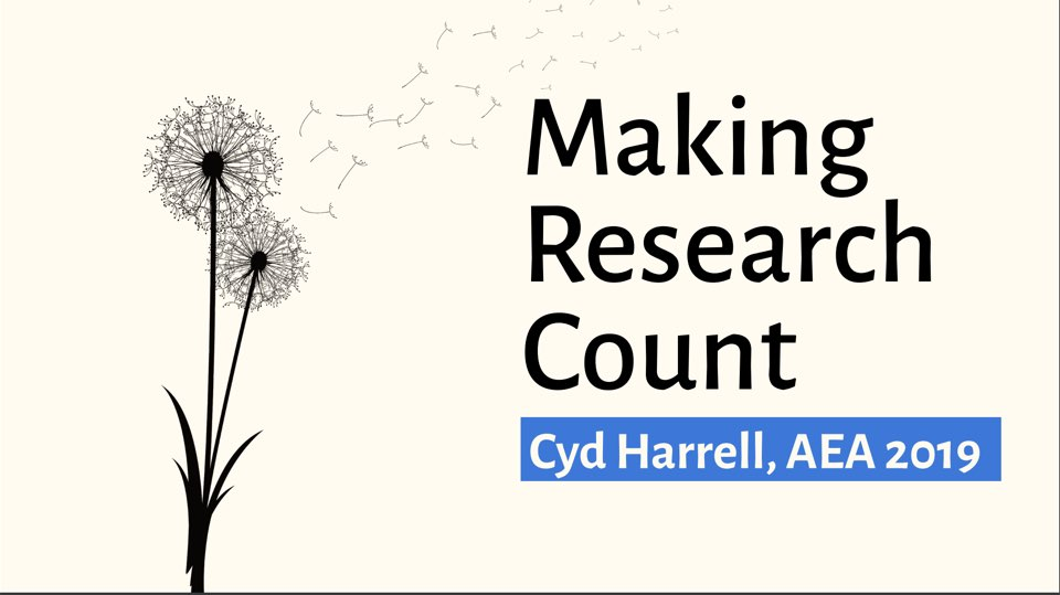 Making Research County by Cyd Harrell