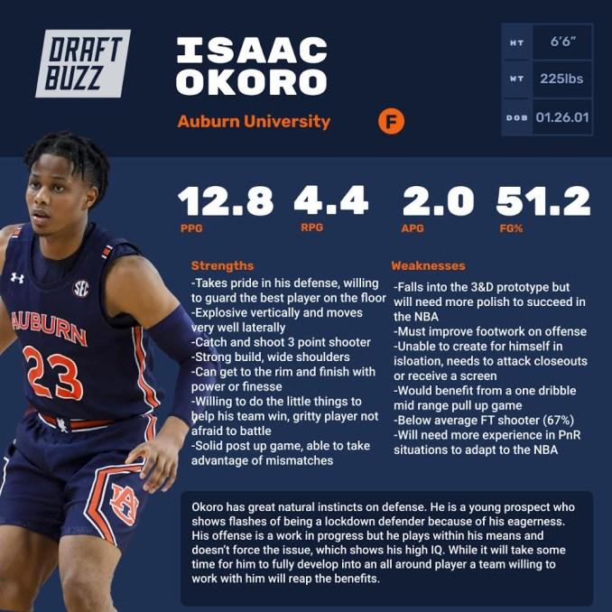 Isaac Okoro Draft Profile