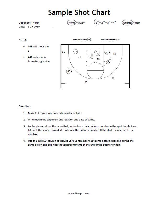 basketball stat sheets hoops u basketball