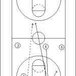 Short and Long Passing Drill