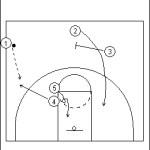 Sidecourt Pressure Stack